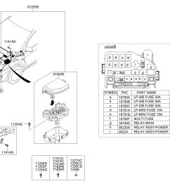2012 hyundai accent fuse diagram wiring diagram third level rh 4 11 13 jacobwinterstein com 2012 hyundai accent radio wiring diagram 2012 hyundai accent  [ 1772 x 1211 Pixel ]