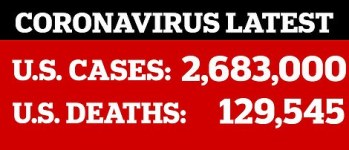 Fauci Says U.S. Will Have 100,000 NEW Coronavirus Cases Every DAY  'If Things Don't Turn Around'