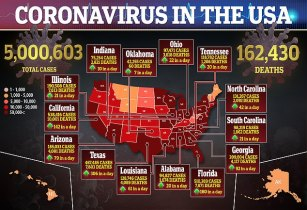 US Coronavirus Cases Top 5 MILLION – Despite Trump's Spin, Pandemic Is Far From Over