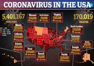 U.S. Coronavirus Death Toll Tops 170,000 Ahead Of Flu Season – Could Reach More Than 185,000 By Next Month