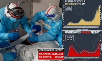 COVID Kills 3,309 Americans On The Most Lethal Day Of The Pandemic So Far
