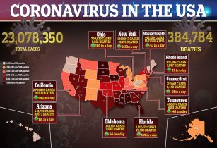 Experts Forecast 92K U.S. Covid Deaths Over Next 3 WEEKS – 'Things Are As Bad Now As Ever'