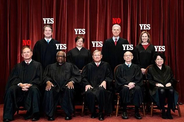 OBAMACARE: Conservatives On Supreme Court Join Liberals In DISMISSING Latest Challenge