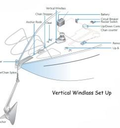 lewmar horizontal windlass set up lewmar vertical windlass set up [ 1011 x 817 Pixel ]