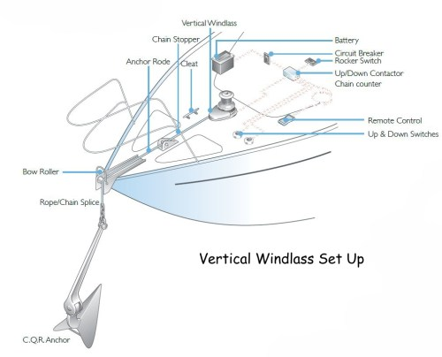 small resolution of lewmar horizontal windlass set up lewmar vertical windlass set up