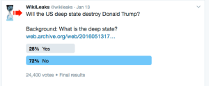 deep-state-survey