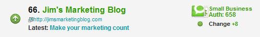 marketing blog technorati