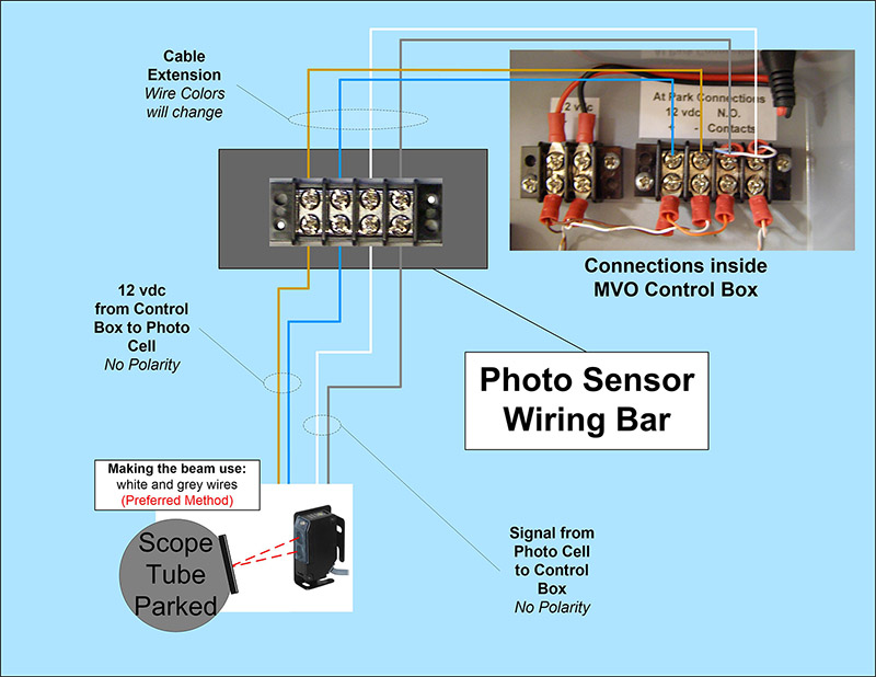 Exciting Hp S Street Light Wiring Diagram Pictures - ufc204.us ...