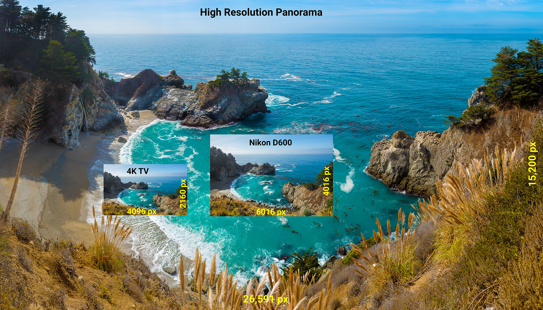 what is high resolution