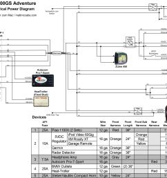 bmw gs 1200 wiring diagram wiring diagram todays rh 17 3 9 1813weddingbarn com 2004 bmw z4 iso harness bmw wiring harness diagram [ 3142 x 2401 Pixel ]
