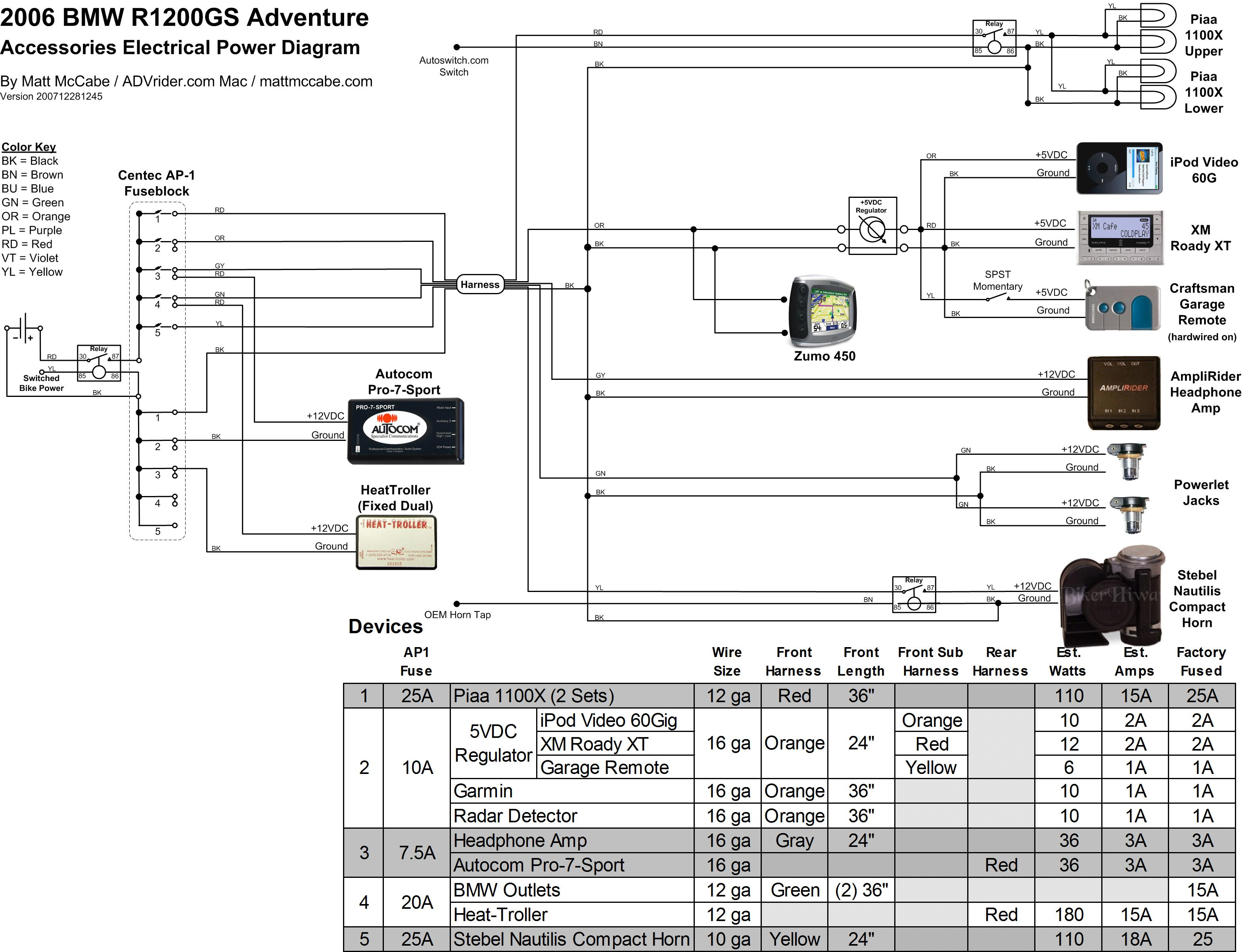 Wiring Help Centech And Hella FF50