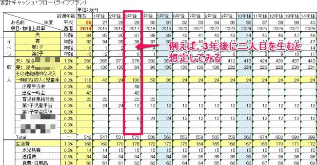 141221 家計資産4