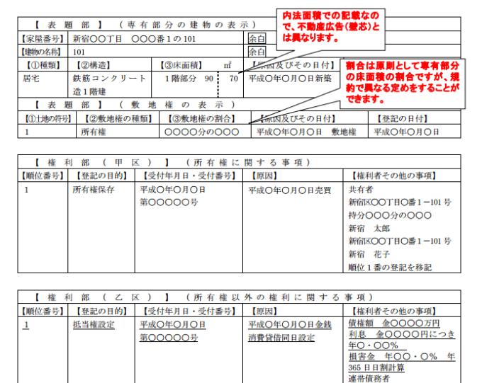 住宅ローン 登記簿謄本