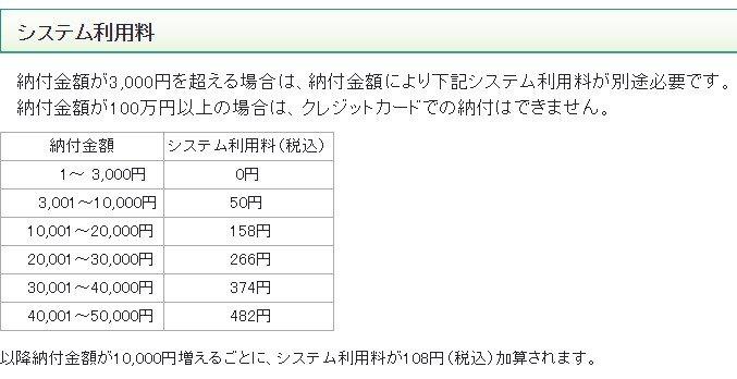 神戸市 税金 クレジットカード払い