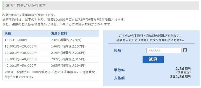 東京都税 住民税