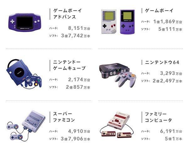任天堂2 ゲーム機