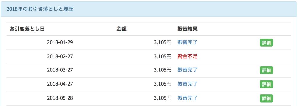 zaif(ザイフ)仮想通貨積立履歴(月別)