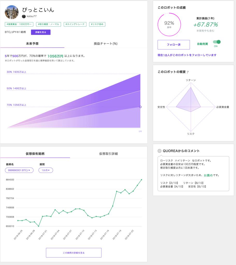 クオレア仮想通貨自動売買おすすめbot「びっとこいん」