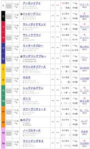 ジャパンカップ2018出馬表