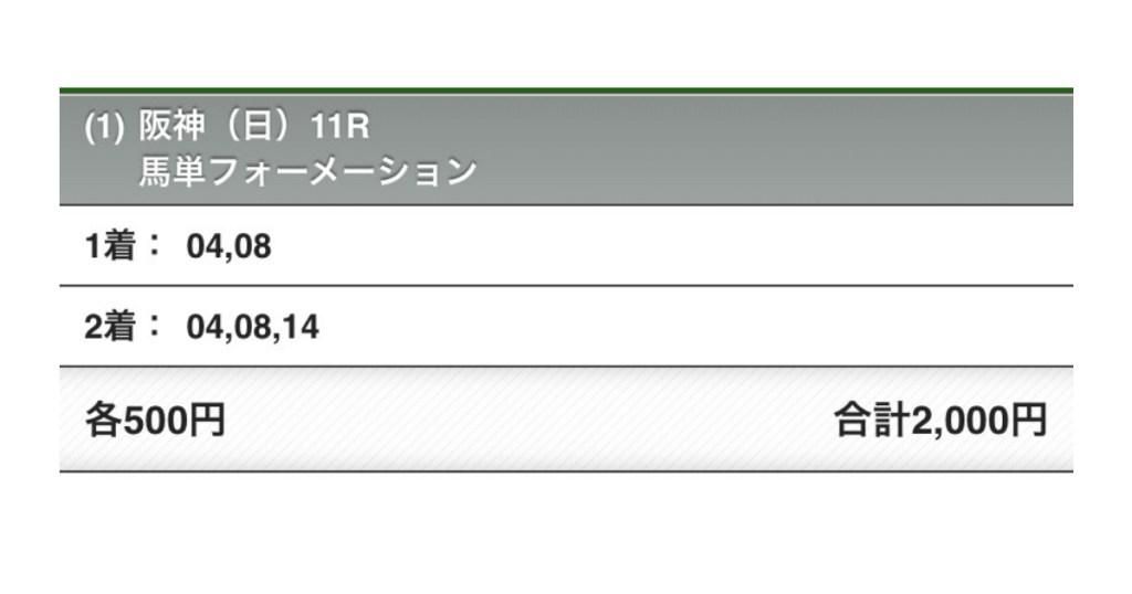 桜花賞買い目 4,8-4,8,14 馬単フォーメーション 各500円