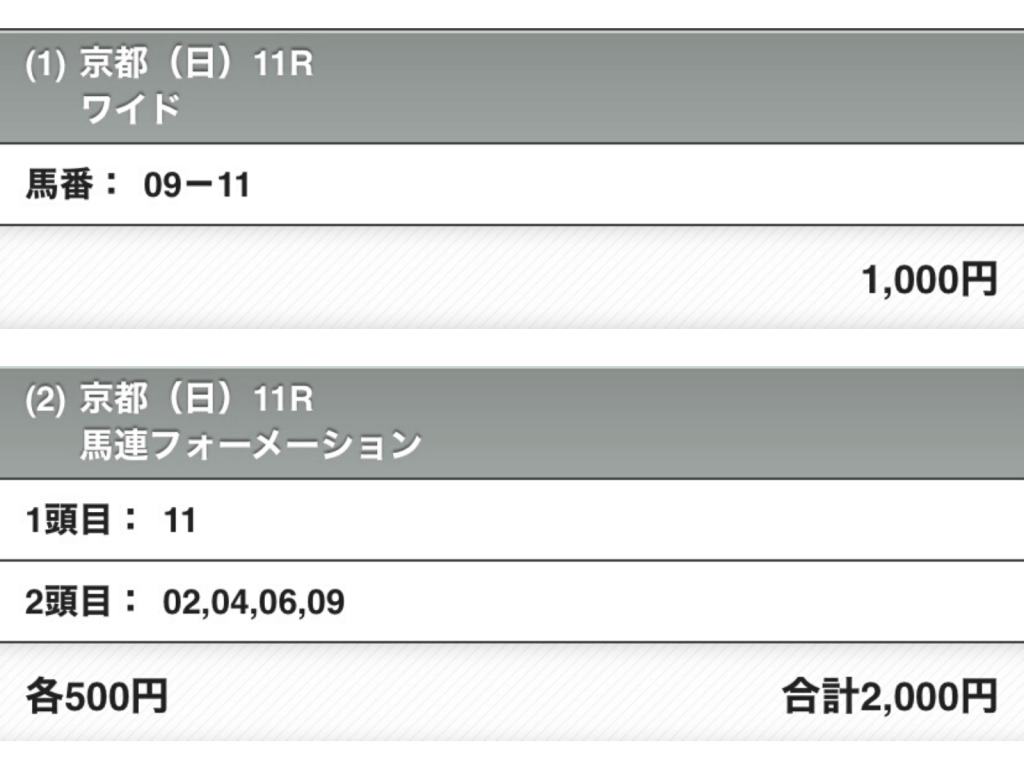 日経新春杯2020買い目