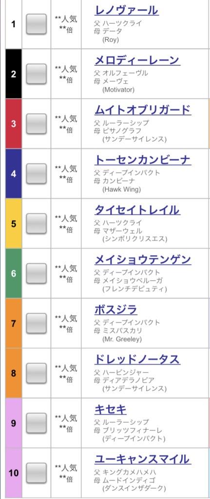阪神大賞典2020出馬表