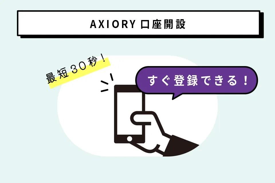 AXIORY口座開設方法の図