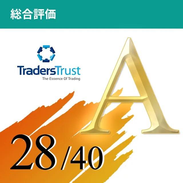 TradersTrust総合評価
