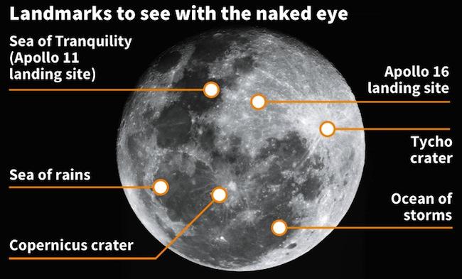 ดวงจันทร์ของวันขึ้น 15 ค่ำเดือน 12 ที่ 14 พฤศจิกายน 2016 จะสามารถมองเห็นรายละเอียดบนผิวดวงจันทร์ได้ด้วยตาเปล่า แต่ภาพนี้ถ่ายในวันที่ 14 พ.ย. 2014 (ยังไม่ชัดเท่าปี 2016) :ภาพ ภาพจากสำนักข่าว AAP โดย Janie Barrett