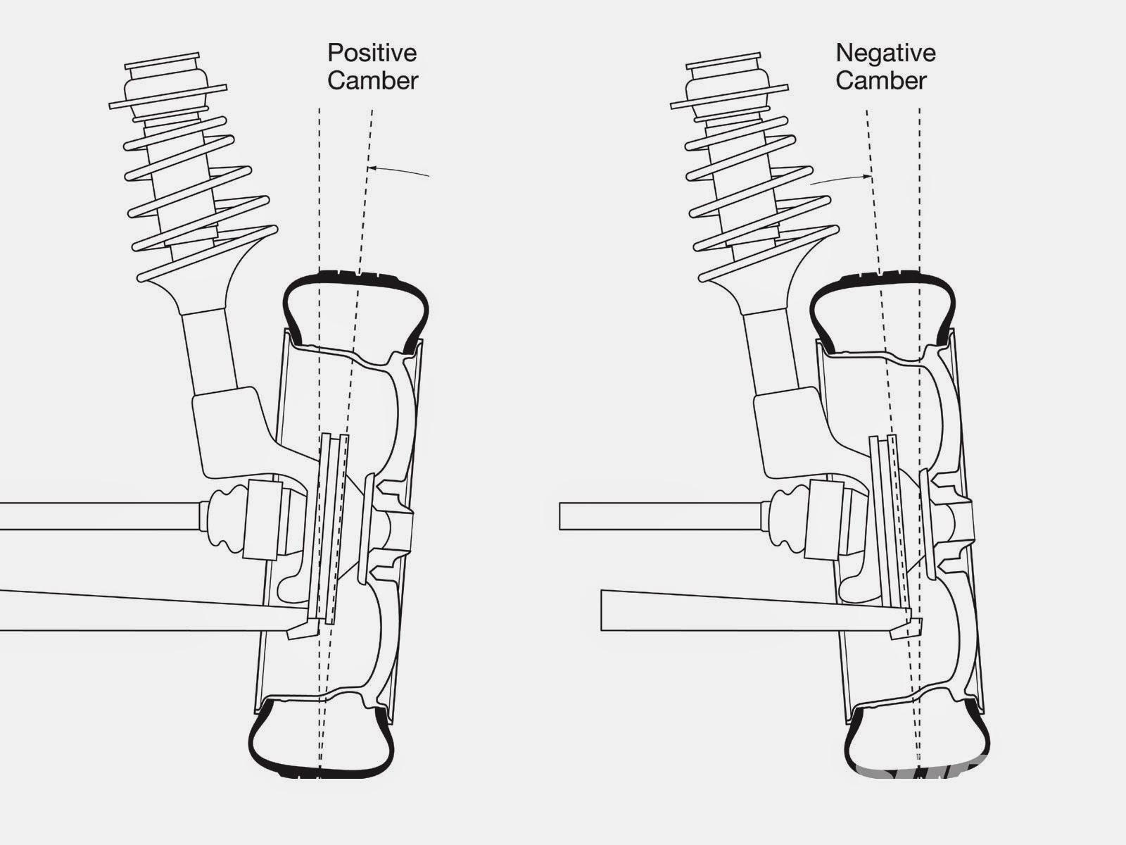 Car Steering Alignment Camber Bolt Scam Jinhau