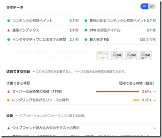 WordPress-kousokuka (4)