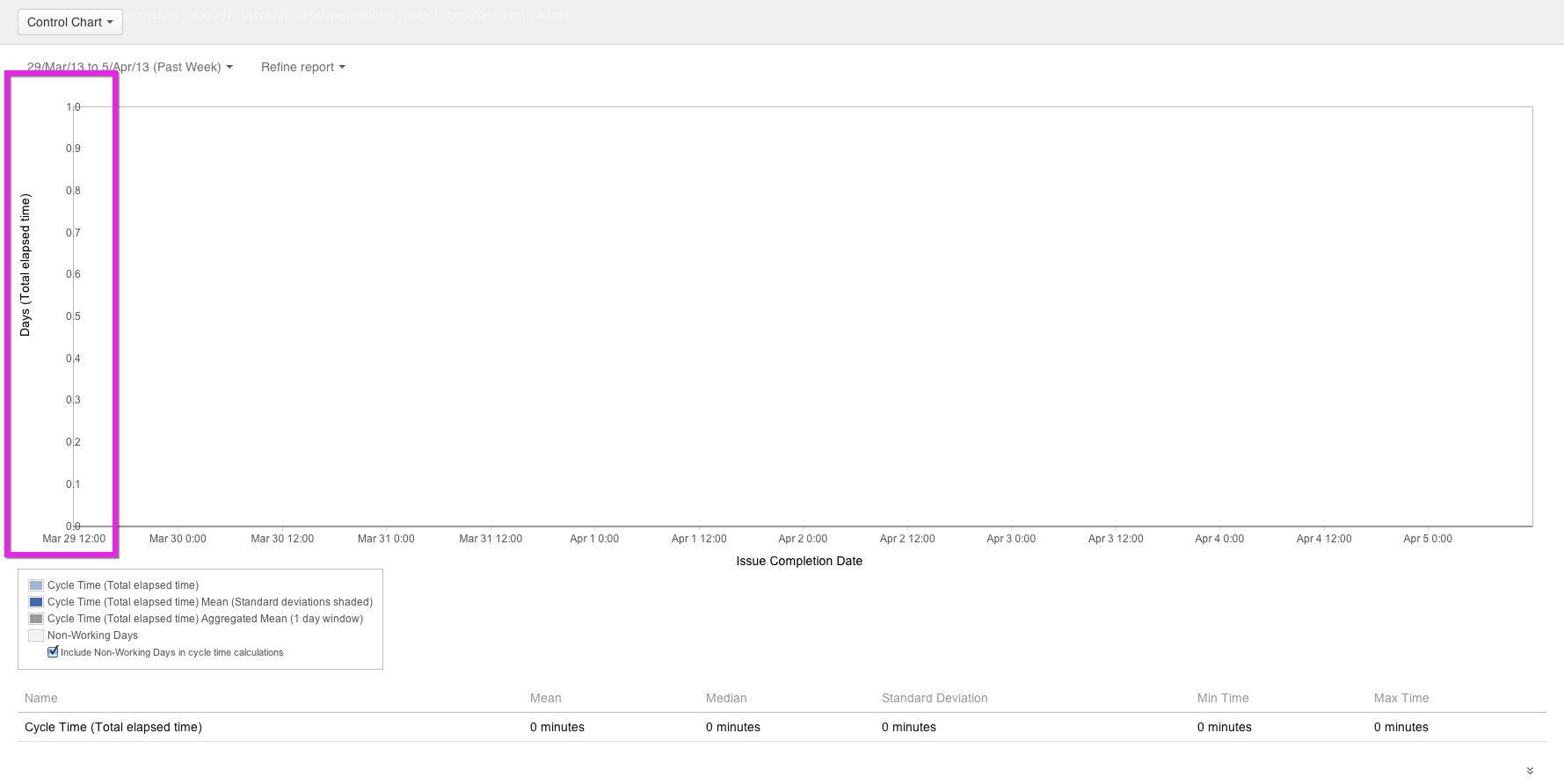 [JSWSERVER-8300] when in projector mode, scroll bar disappears, so axis shifts into chart