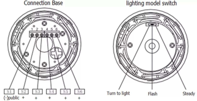 STP7-3-F 24VDC Folded Type 3 Layers Steady Light Flash