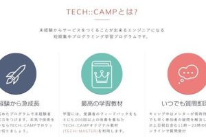 techcampの説明会