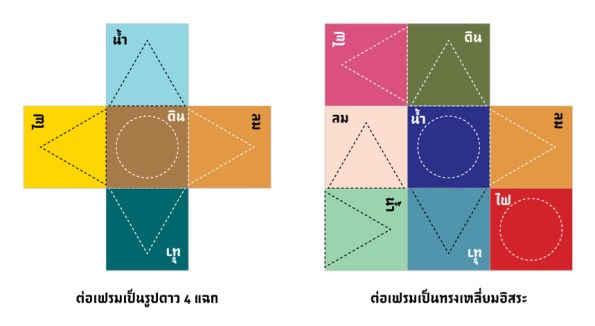 MEETUP#3 pattern