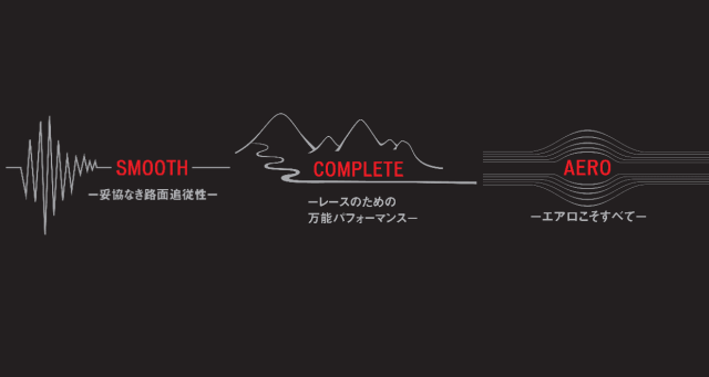 specialized_3type01