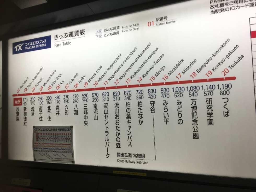 JR秋葉原駅~つくばエクスプレス~研究学園 8:30到着
