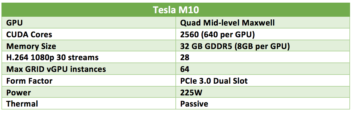 M10 Specifications