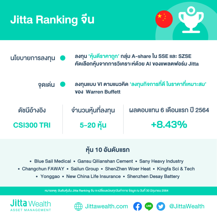 Jitta Wealth