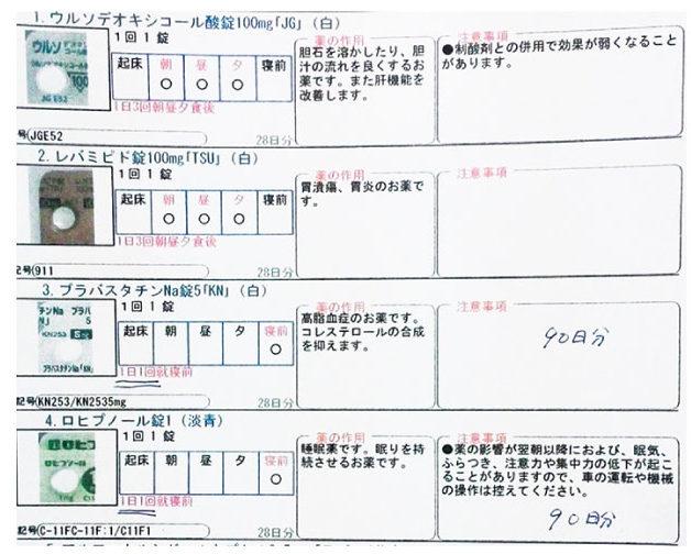 日本医療方針の治療薬を引き続き(継続医療)が 100% 可能 。