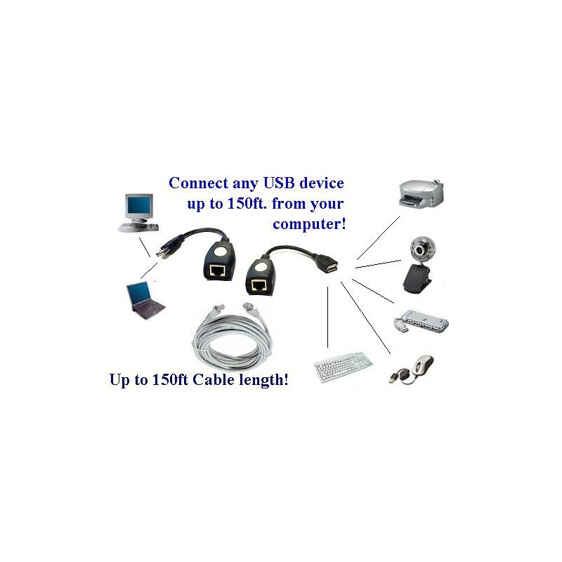 USB extender over Cat5e RJ45 Extender adapter upto 50 meters
