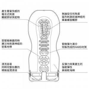 TENGA Premium (緊實) TOC-101PH (日本版)
