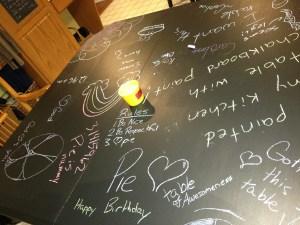 Chalkboard Table (4)