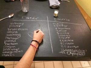 Chalkboard table (1)