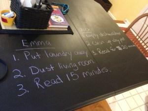 chalkboard chores