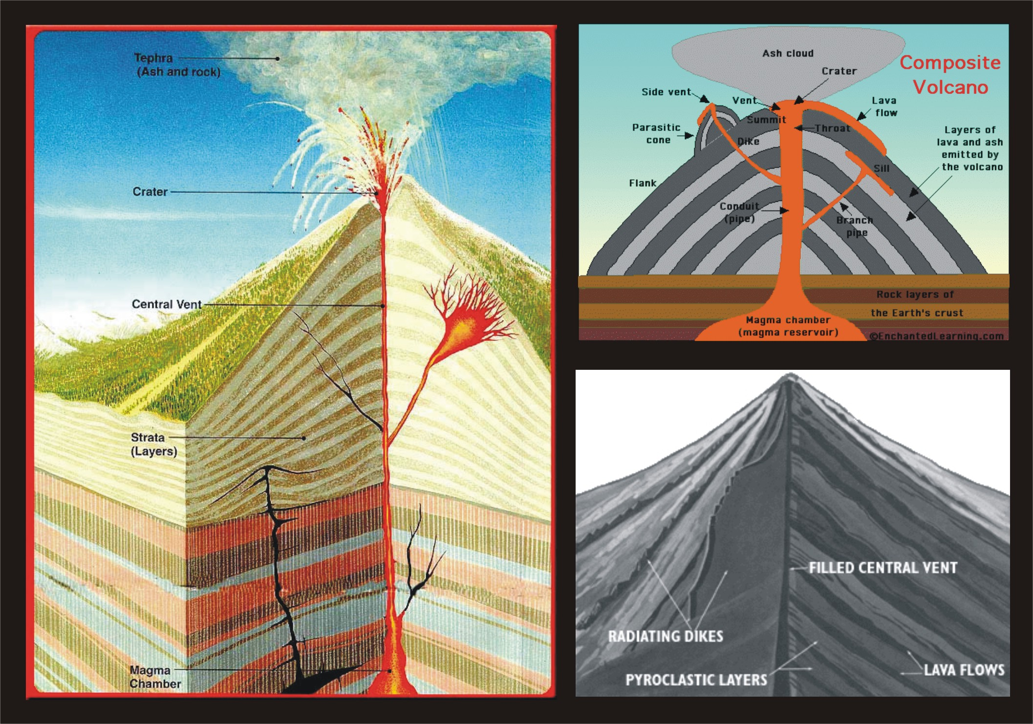 inside volcano diagram vent msd coil wiring geology picture of the day house glass jay