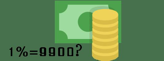 刷卡換現金手續費2%+5%