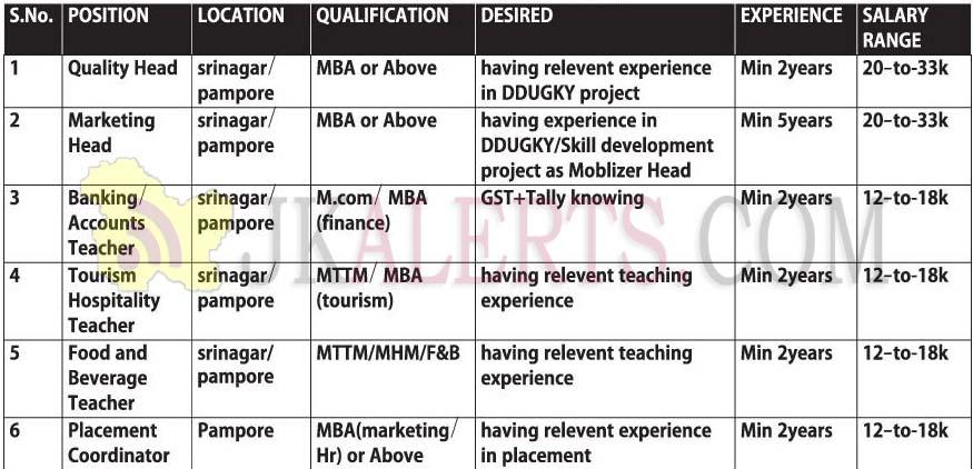 Rooman technology Sriangar Jobs Recruitment 2019