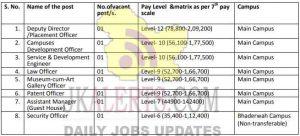 Jammu University Jobs Recruitment 2020 21.