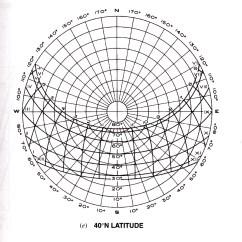 Sun Diagram Elevation 1997 Nissan Pathfinder Exhaust System Index Of Files